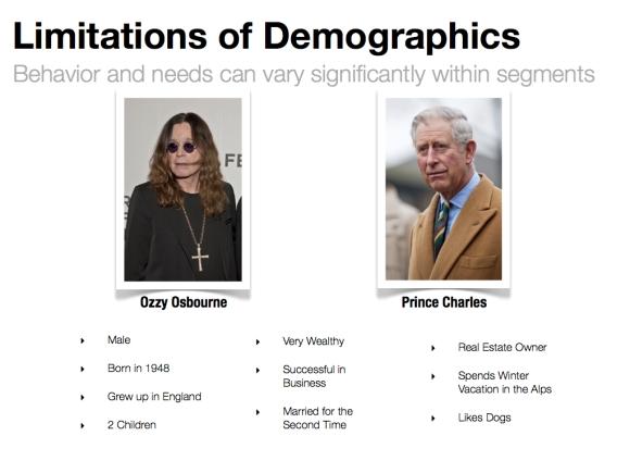 limitations of demographics 2.024.024