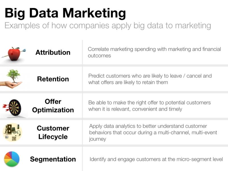 Big Data Marketing.001